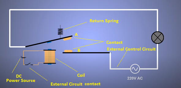 Relay Connection Diagram