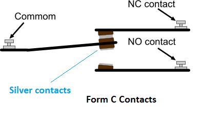 Form C contacts